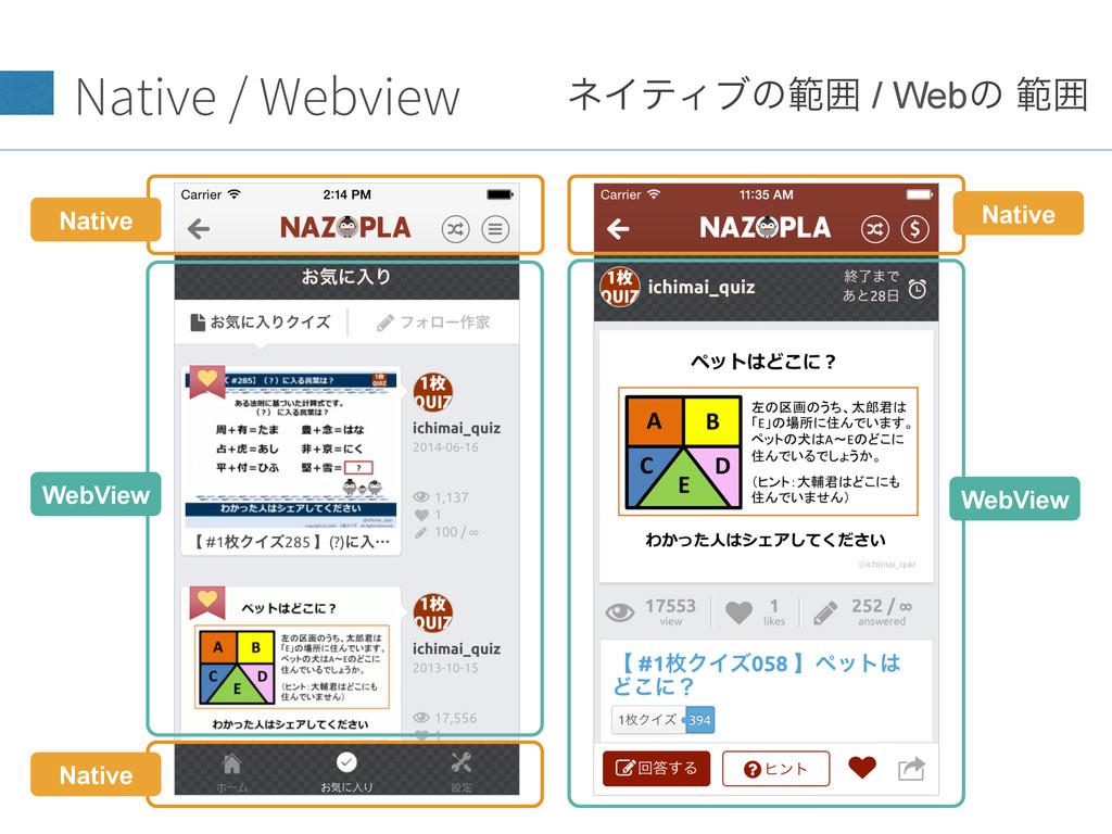 Native WebView Native WebView Native / Webview ...