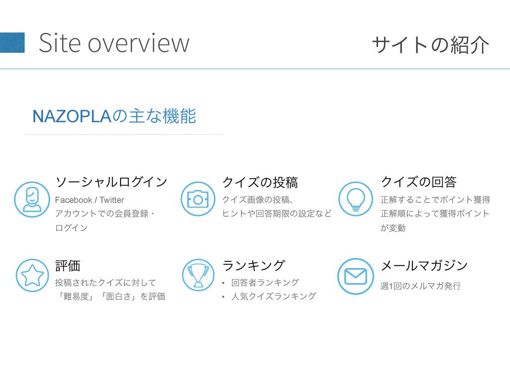 Site overview ιʔγϟϧϩάΠϯ ධՁ ΫΠζͷߘ ΫΠζͷճ Facebo...