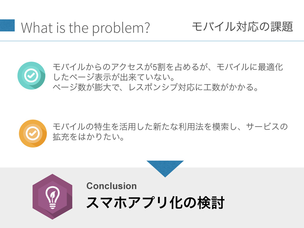 Conclusion  εϚϗΞϓϦԽͷݕ౼ ϞόΠϧ͔ΒͷΞΫηε͕5ׂΛΊΔ͕ɺϞό...