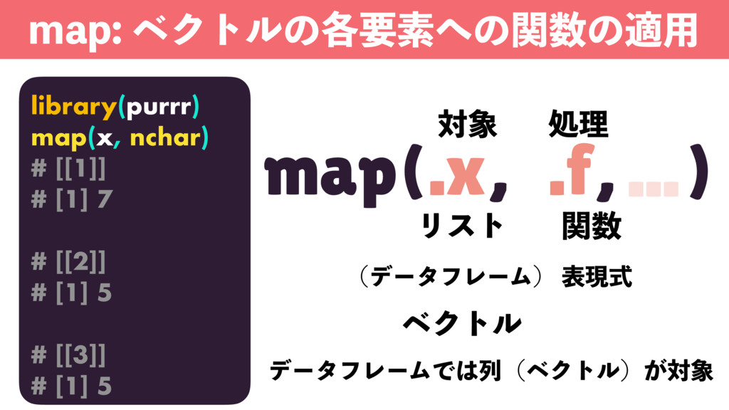 library(purrr) map(x, nchar) # [[1]] # [1] 7 # ...