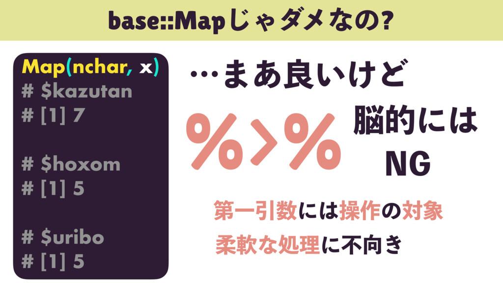 base::Map͡Όμϝͳͷ? Map(nchar, x) # $kazutan # [1]...