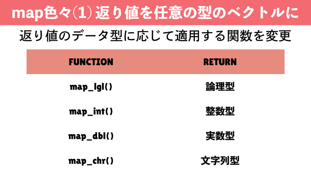 NBQ৭ʑ  ฦΓ஋Λ೚ҙͷܕͷϕΫτϧʹ FUNCTION RETURN map_lgl...