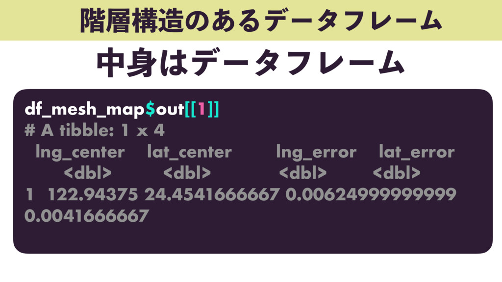 ֊૚ߏ଄ͷ͋ΔσʔλϑϨʔϜ df_mesh_map$out[[1]] # A tibble:...