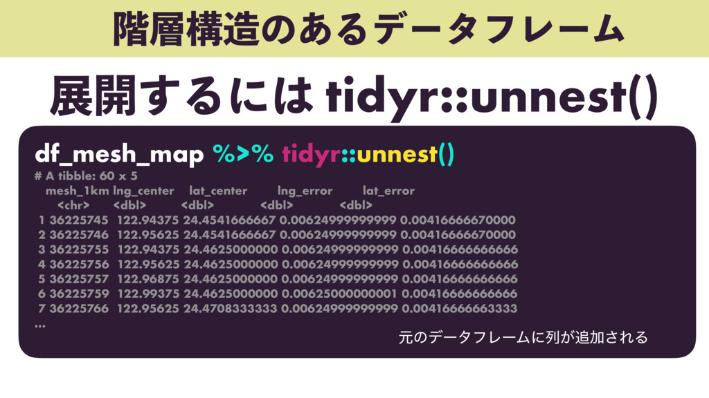 ֊ߏͷ͋ΔσʔλϑϨʔϜ df_mesh_map %>% tidyr::unnest() ...