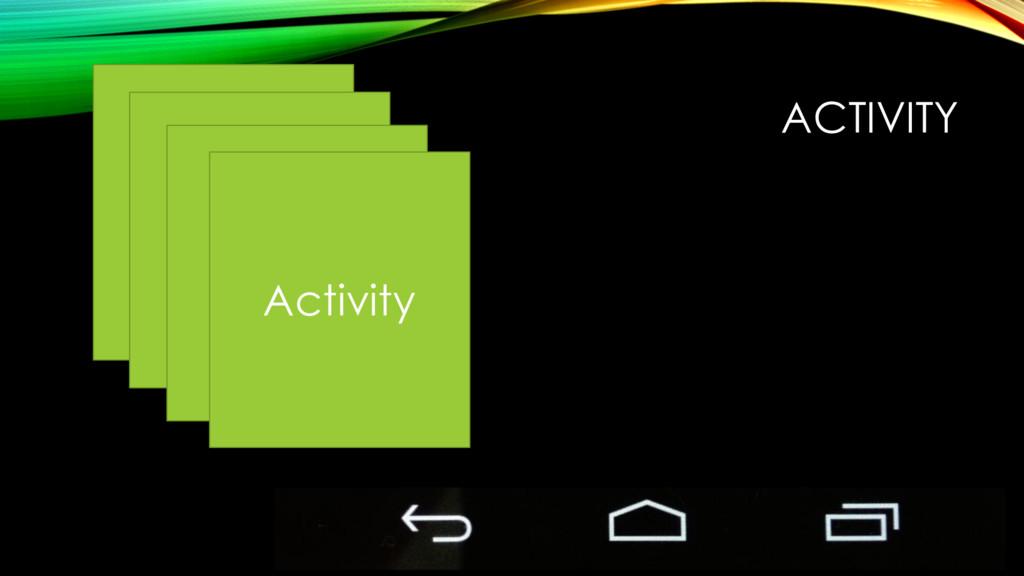 ACTIVITY Activity Activity Activity Activity