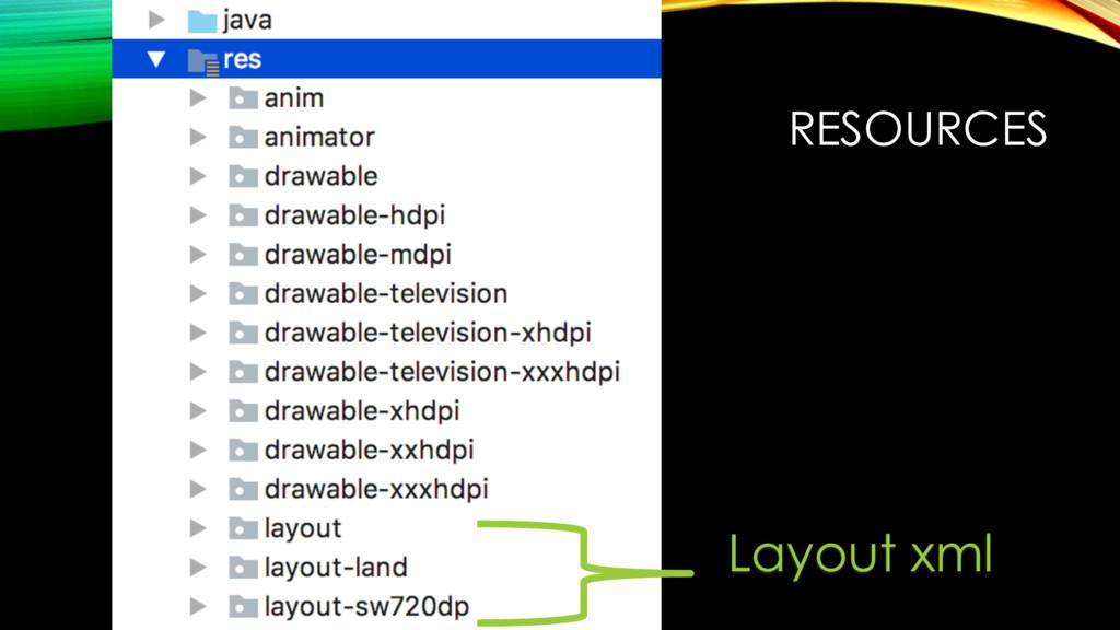 RESOURCES Layout xml