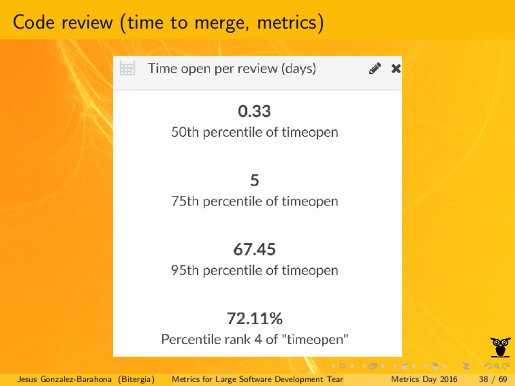 Code review (time to merge, metrics) Jesus Gonz...
