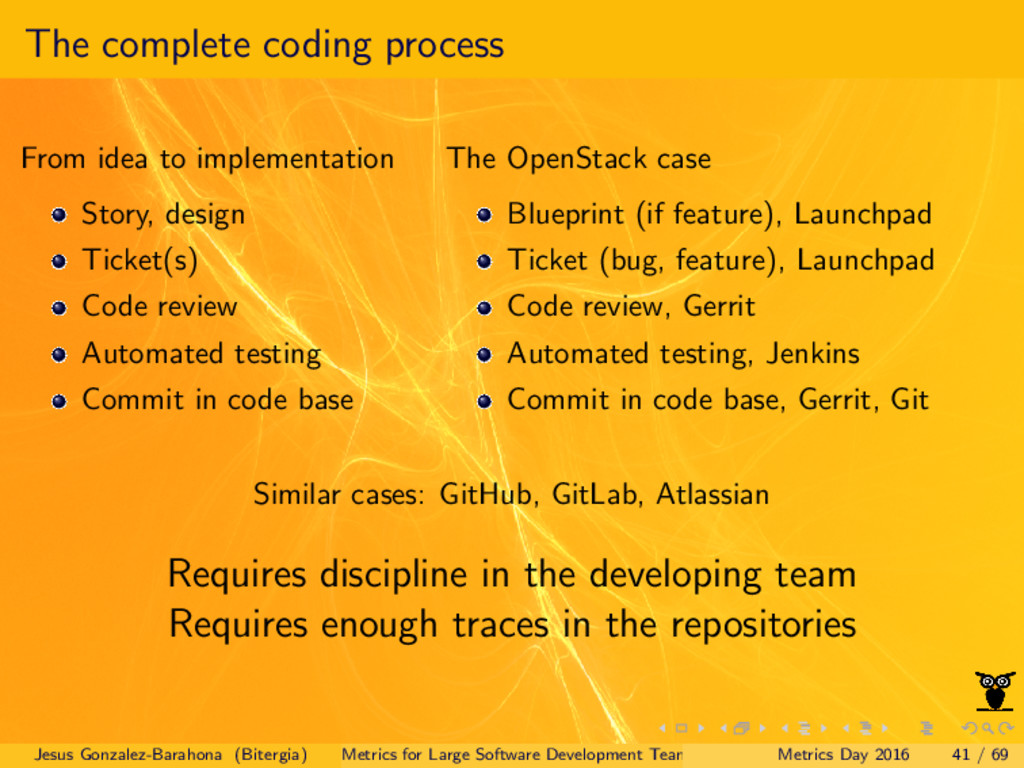 The complete coding process From idea to implem...