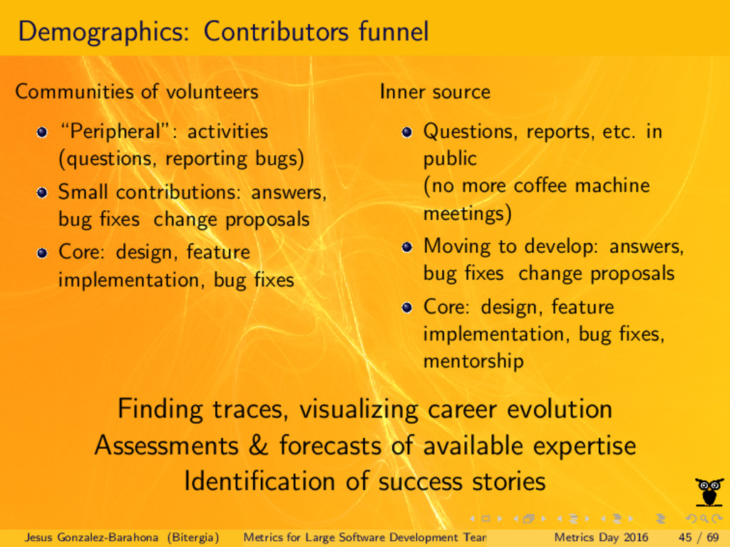 Demographics: Contributors funnel Communities o...
