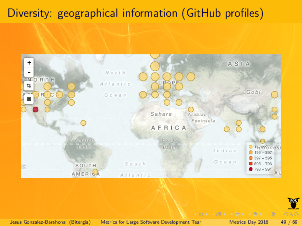 Diversity: geographical information (GitHub pro...