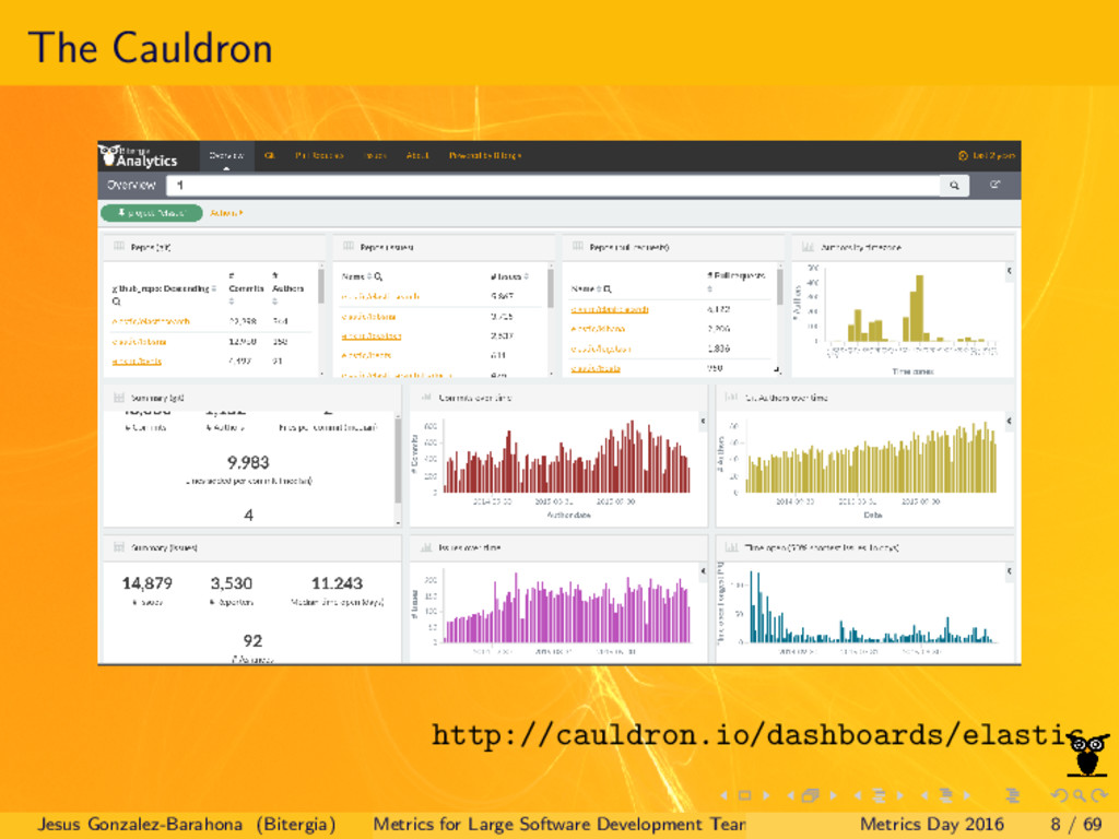 The Cauldron http://cauldron.io/dashboards/elas...