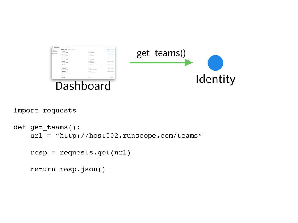 "import requests def get_teams(): url = ""http://..."