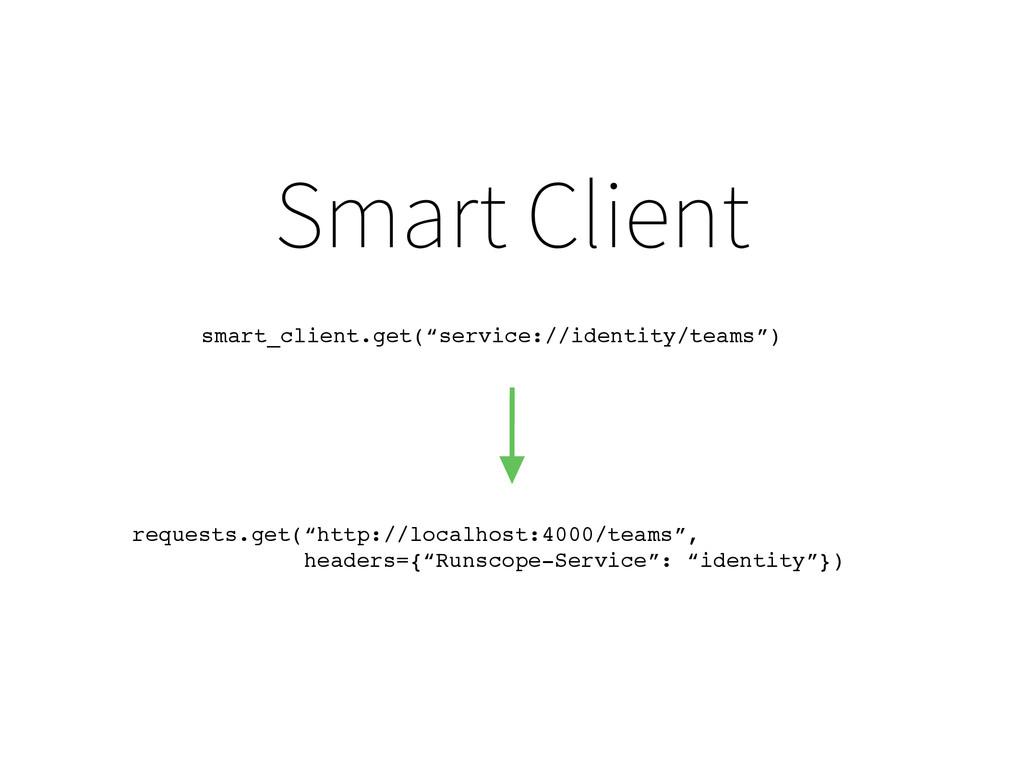 """Smart Client smart_client.get(""""service://identi..."""