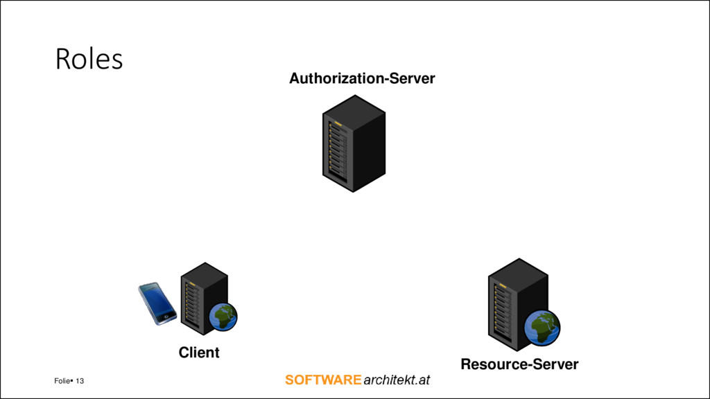 Roles Folie▪ 13 Client Authorization-Server Res...