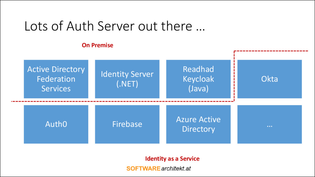 Lots of Auth Server out there … Active Director...