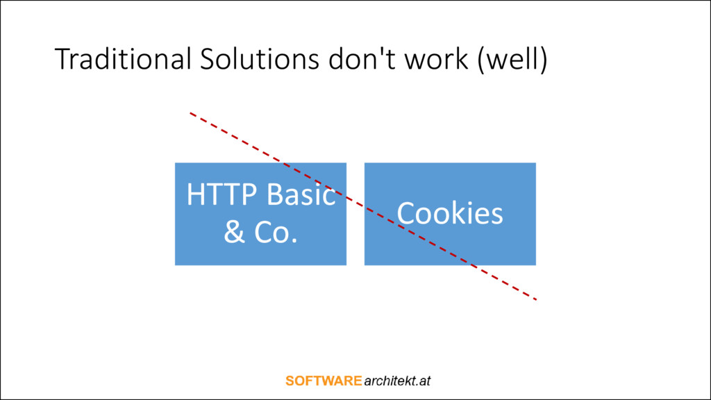 Traditional Solutions don't work (well) HTTP Ba...