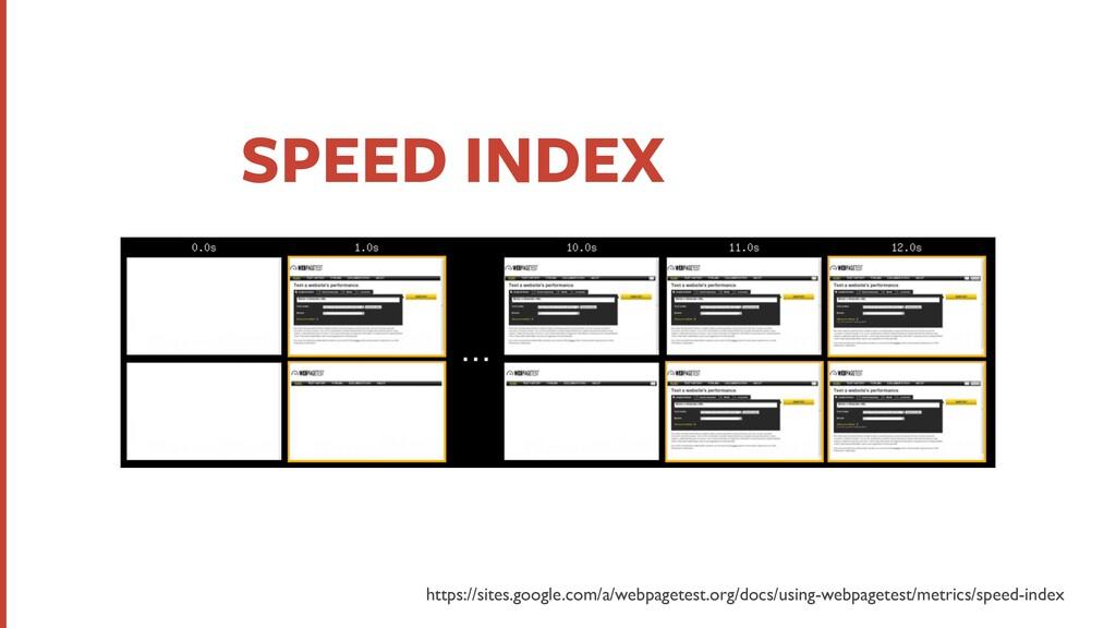 SPEED INDEX https://sites.google.com/a/webpaget...