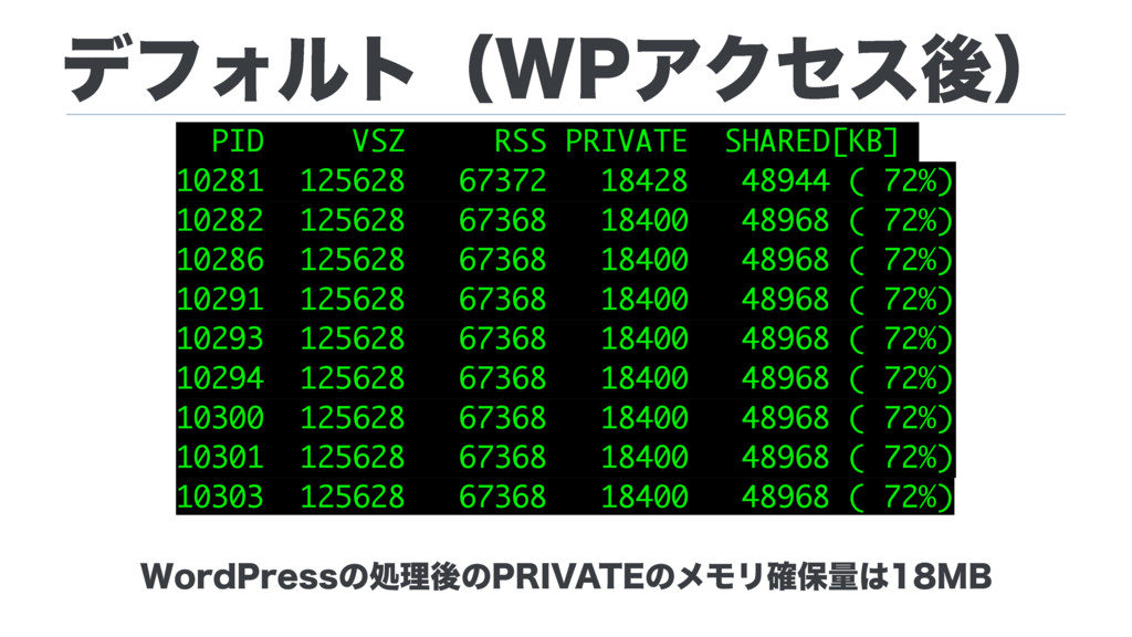 σϑΥϧτʢ81ΞΫηεޙʣ PID VSZ RSS PRIVATE SHARED[KB] 1...