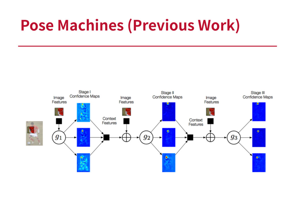 Pose Machines (Previous Work)