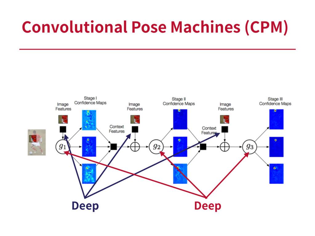 Convolutional Pose Machines (CPM) Deep Deep