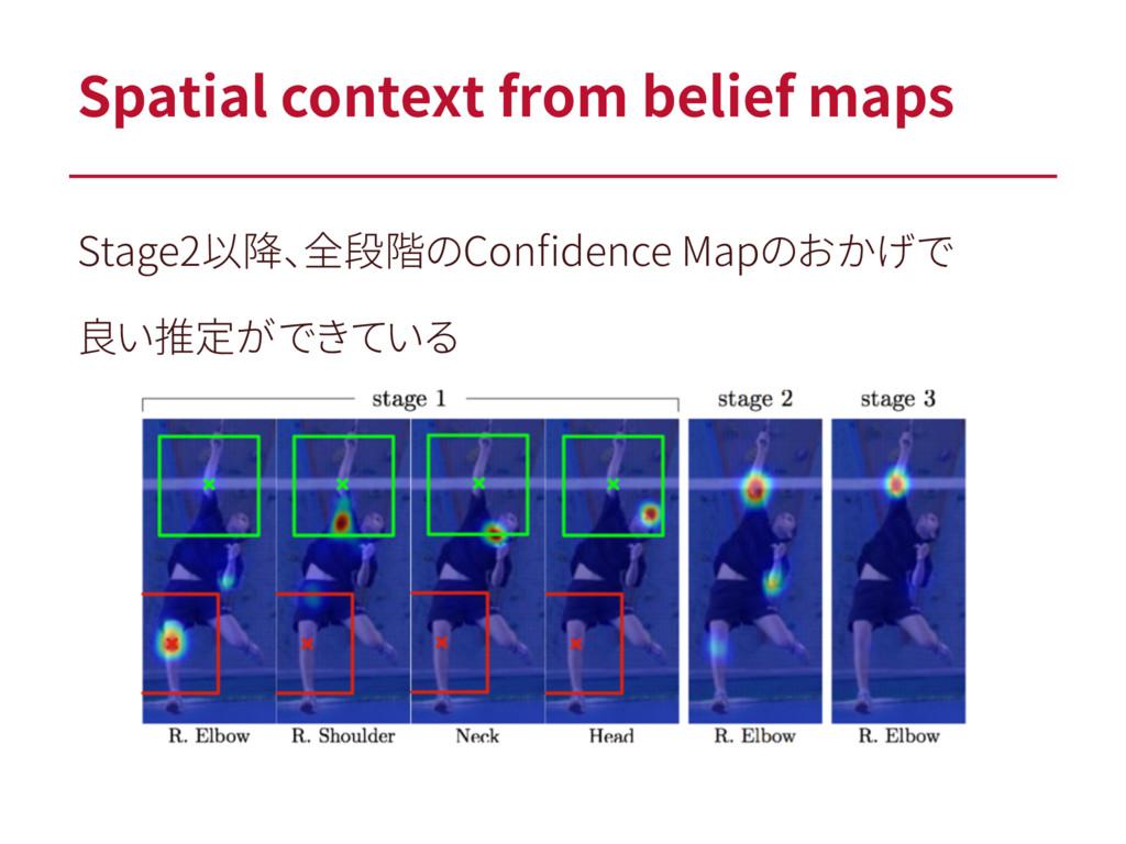 Stage2以降、全段階のConfidence Mapのおかげで 良い推定ができている Spat...
