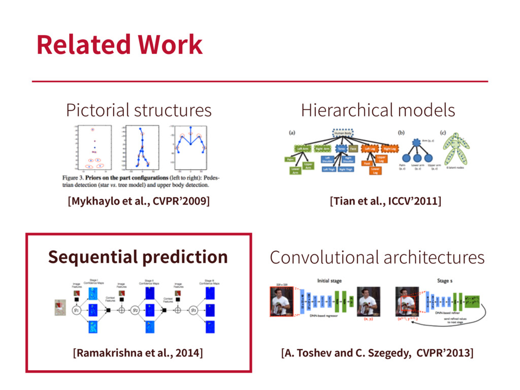 Related Work Pictorial structures Hierarchical ...