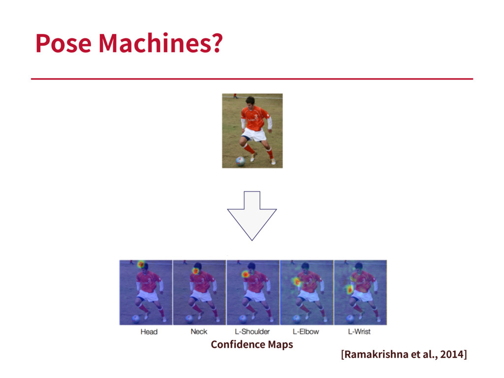Pose Machines? Confidence Maps [Ramakrishna et a...