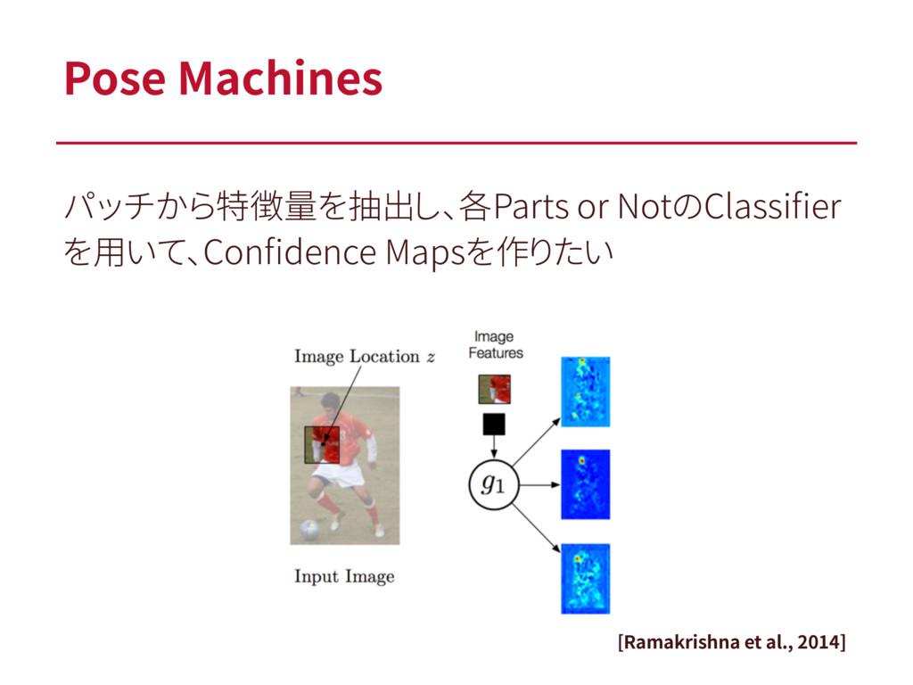 Pose Machines [Ramakrishna et al., 2014] パッチから特...