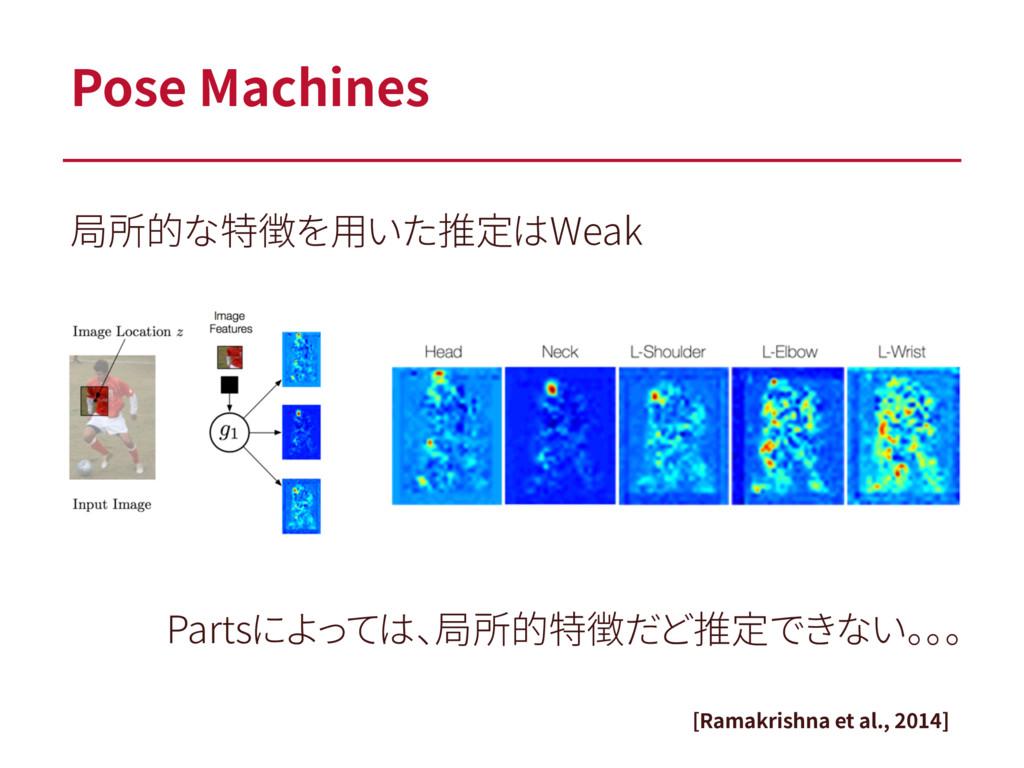 Pose Machines [Ramakrishna et al., 2014] 局所的な特徴...