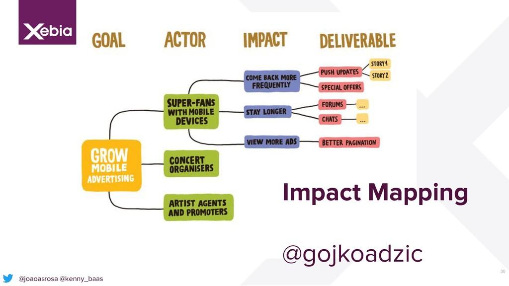 30 @joaoasrosa @kenny_baas Impact Mapping @gojk...