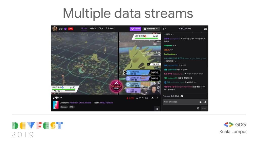 Kuala Lumpur Multiple data streams