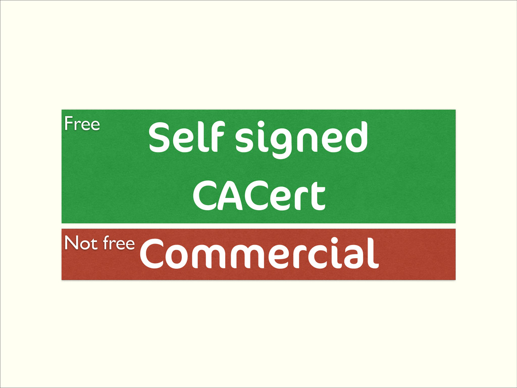 Free Not free Self signed CACert Commercial