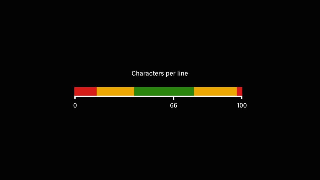 Characters per line 0 100 66