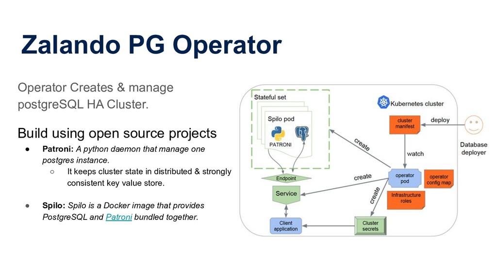 Zalando PG Operator Operator Creates & manage p...