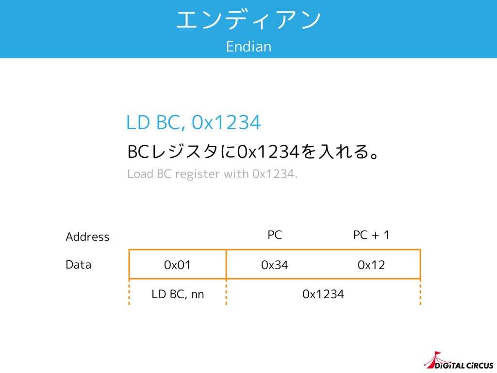 エンディアン Endian PC PC + 1 0x01 0x34 0x12 LD BC, n...