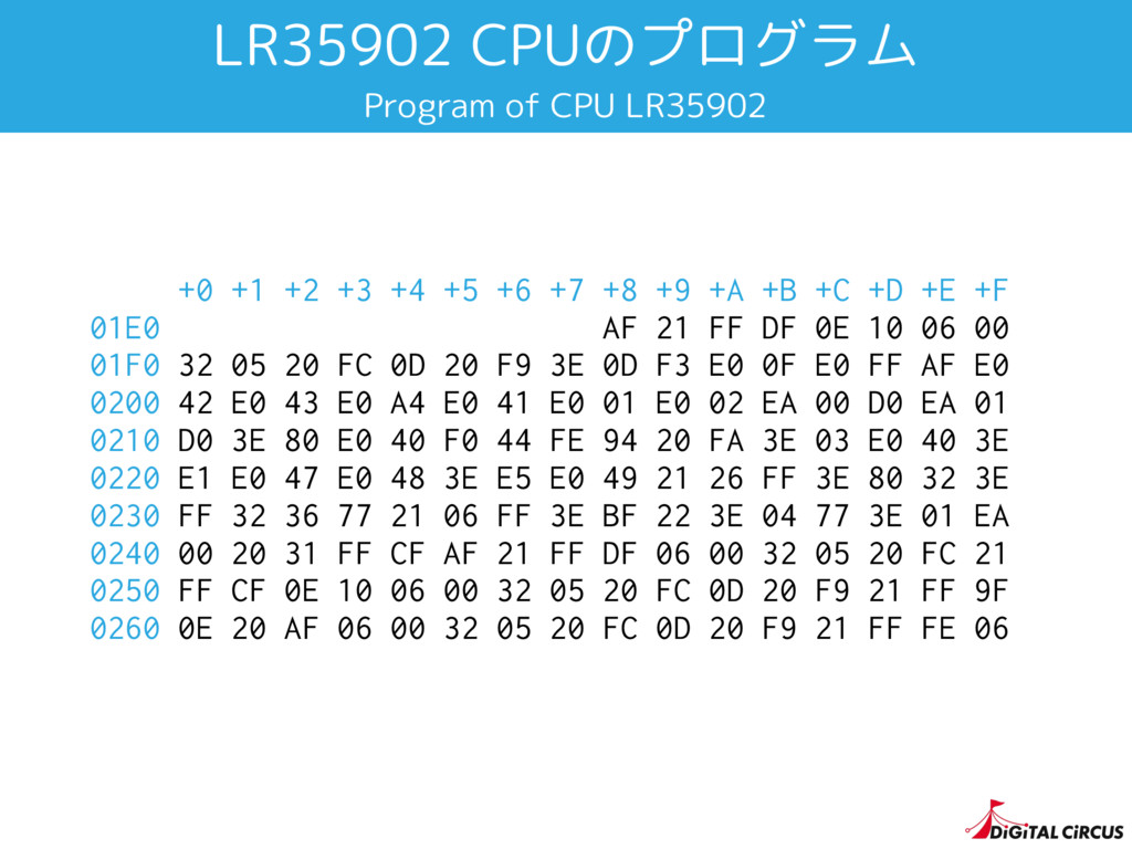 LR35902 CPUのプログラム Program of CPU LR35902 +0 +1 ...