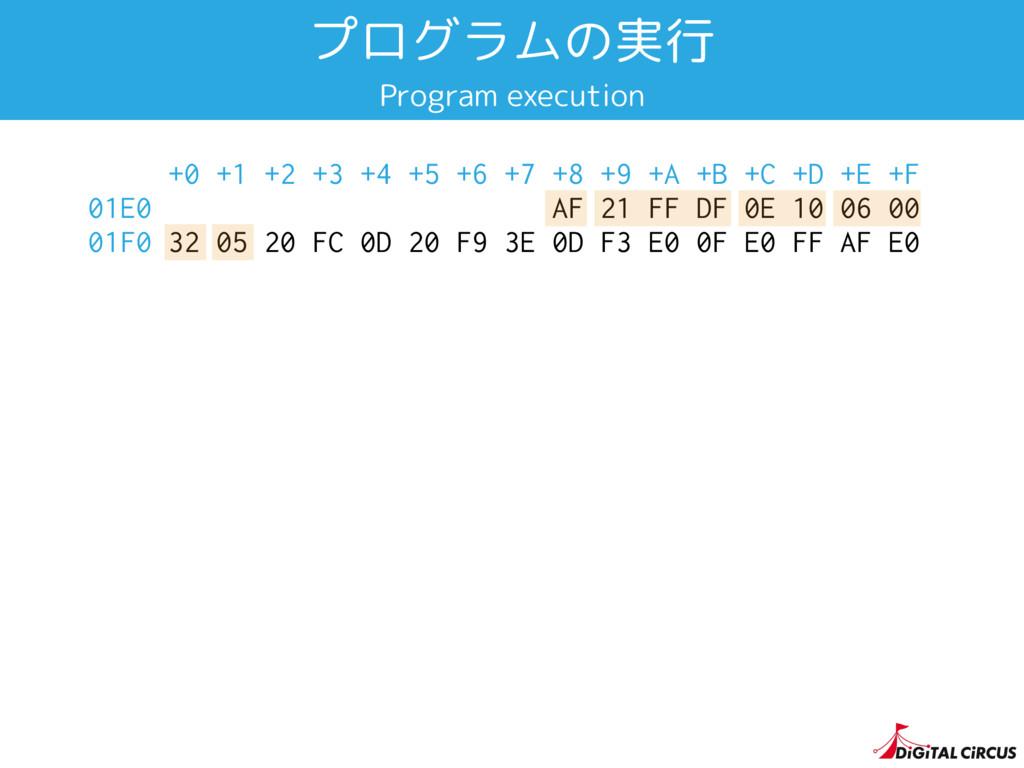 プログラムの実行 Program execution +0 +1 +2 +3 +4 +5 +6...
