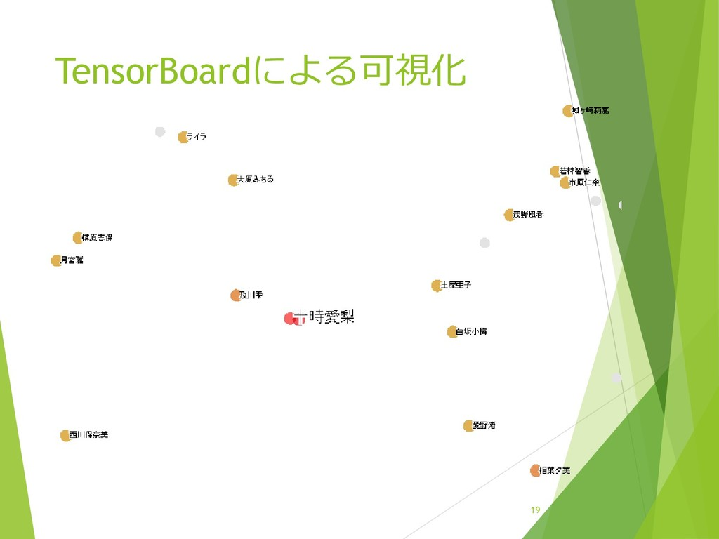 TensorBoardによる可視化 19