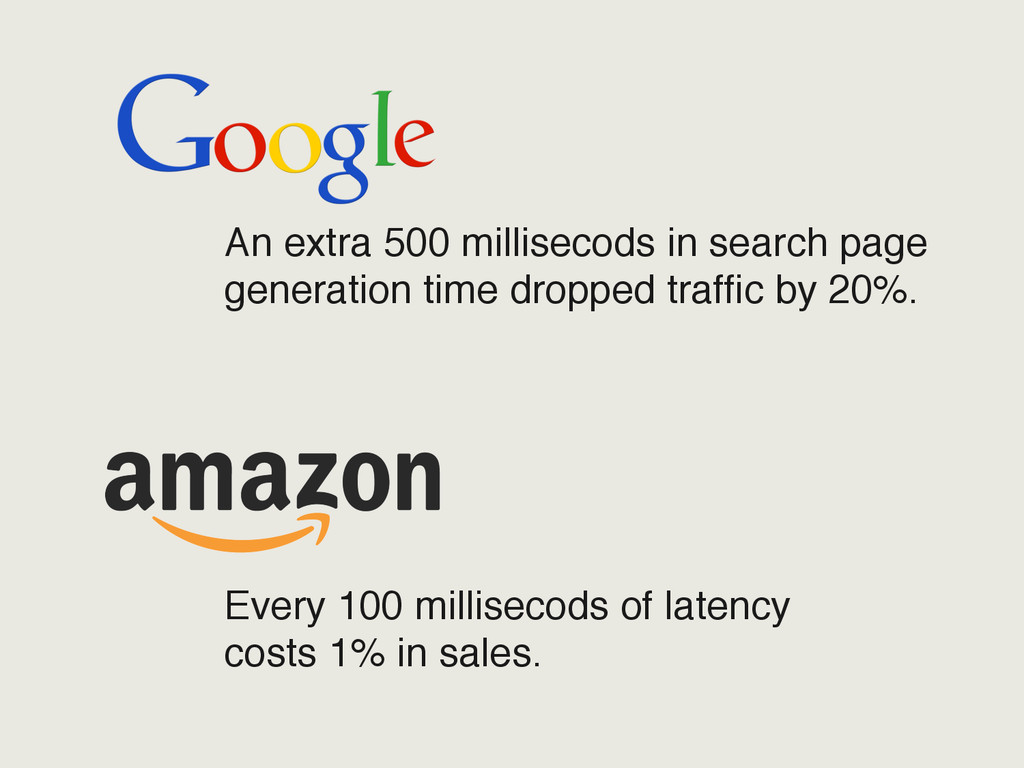 An extra 500 millisecods in search page generat...