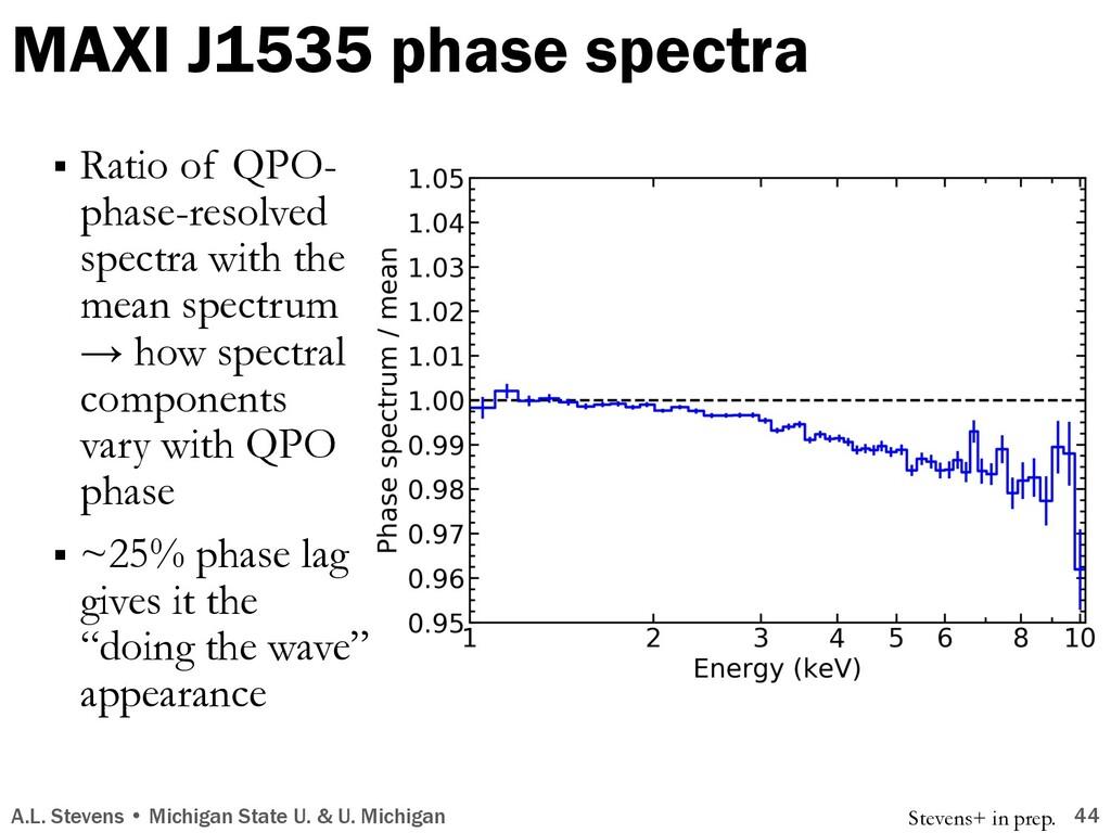 MAXI J1535 phase spectra A.L. Stevens • Michiga...