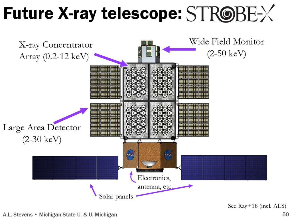 Future X-ray telescope: A.L. Stevens • Michigan...