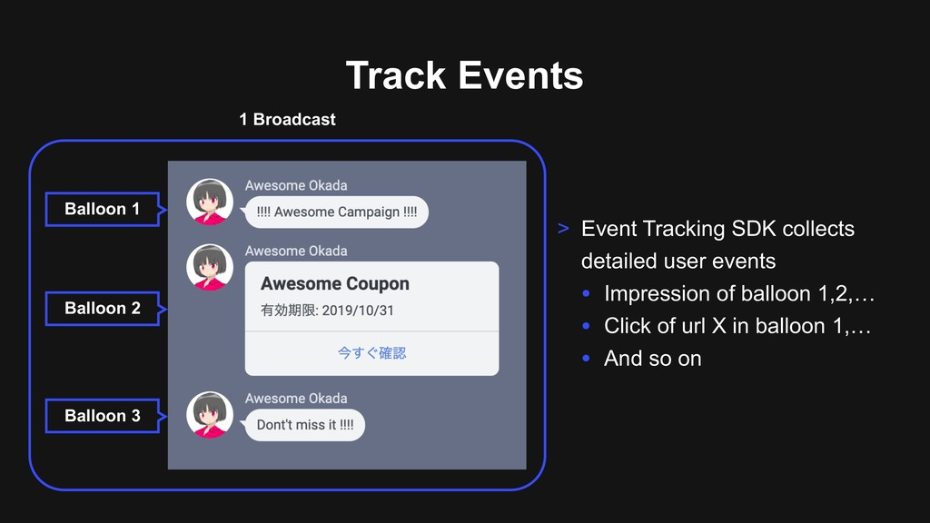 Track Events > Event Tracking SDK collects deta...
