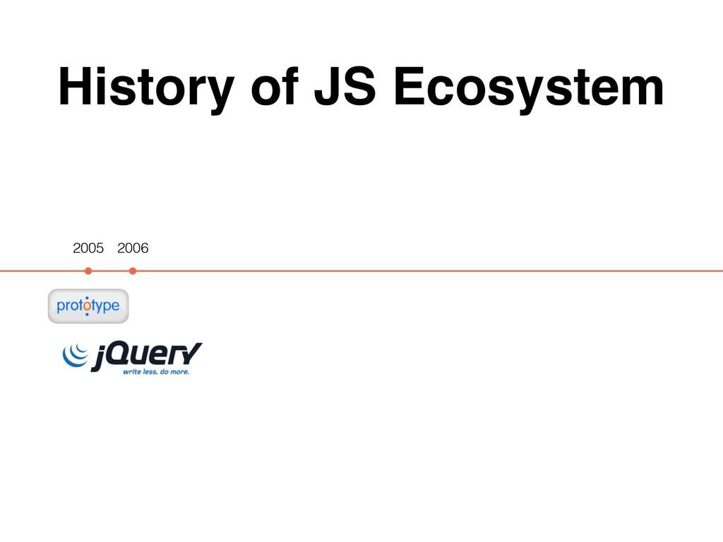 History of JS Ecosystem 2005 2006