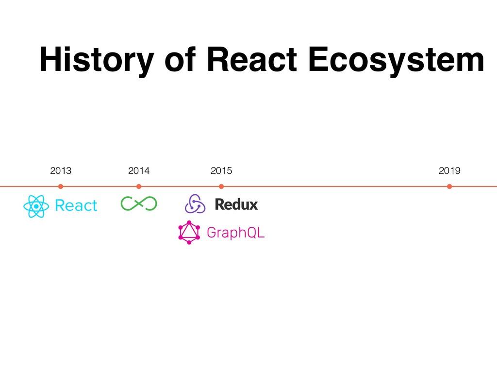History of React Ecosystem 2013 2019 2014 2015