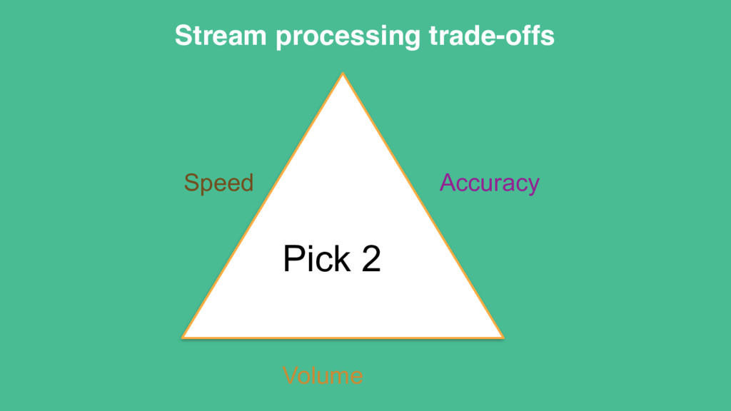 Stream processing trade-offs Pick 2 Speed Accur...