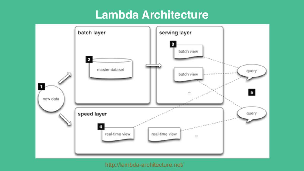 Lambda Architecture http://lambda-architecture....