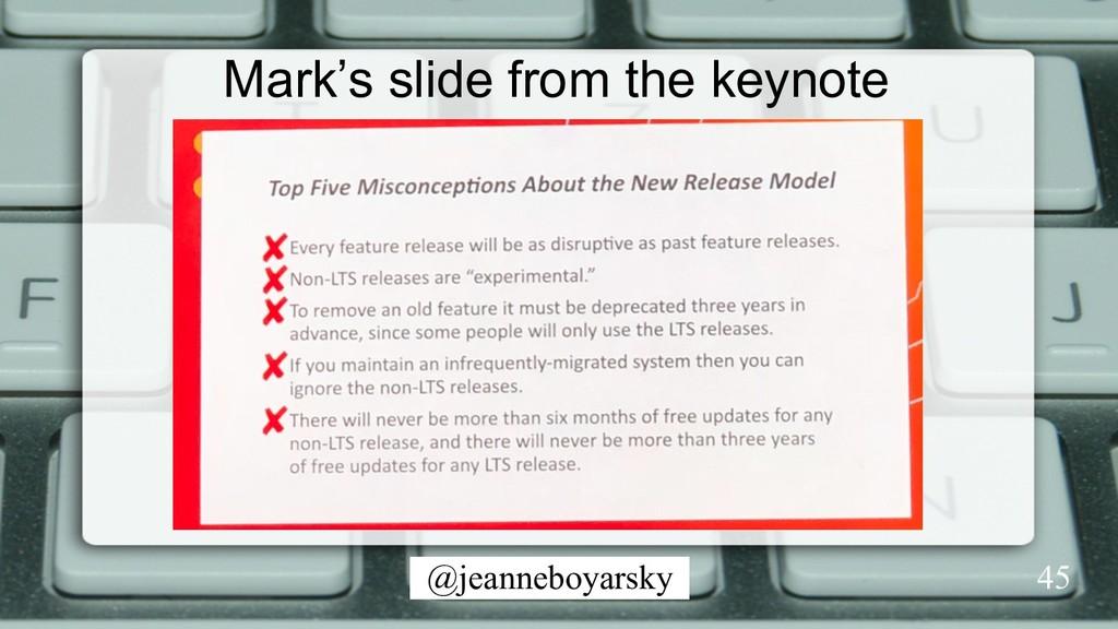 @jeanneboyarsky 45 Mark's slide from the keynote