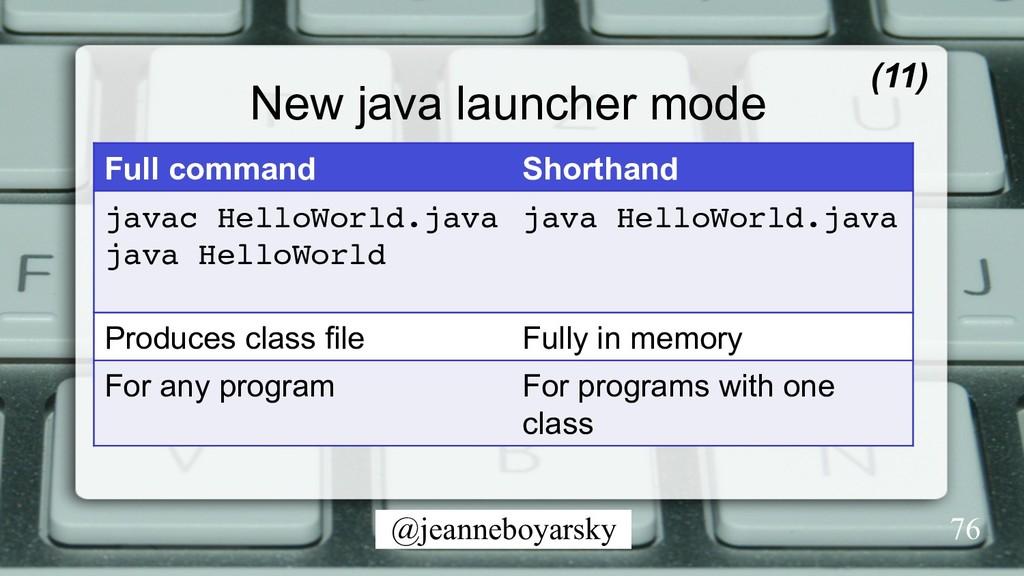 @jeanneboyarsky New java launcher mode Full com...