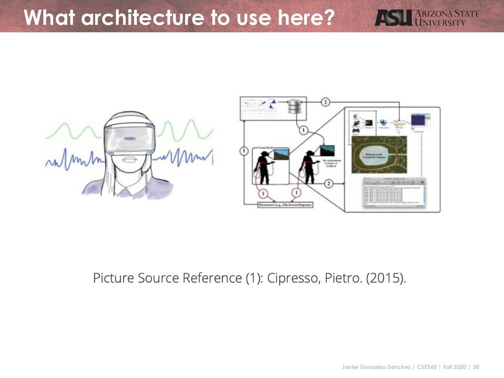 Javier Gonzalez-Sanchez | CSE360 | Fall 2020 | ...