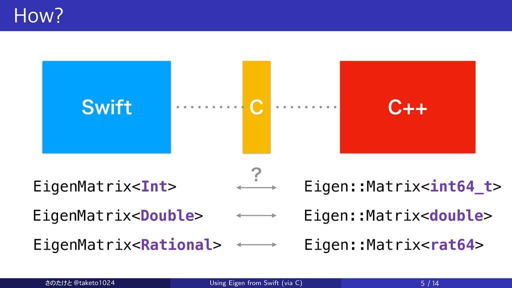 Using Eigen from Swift (via C) さ の た け と @ t a ...